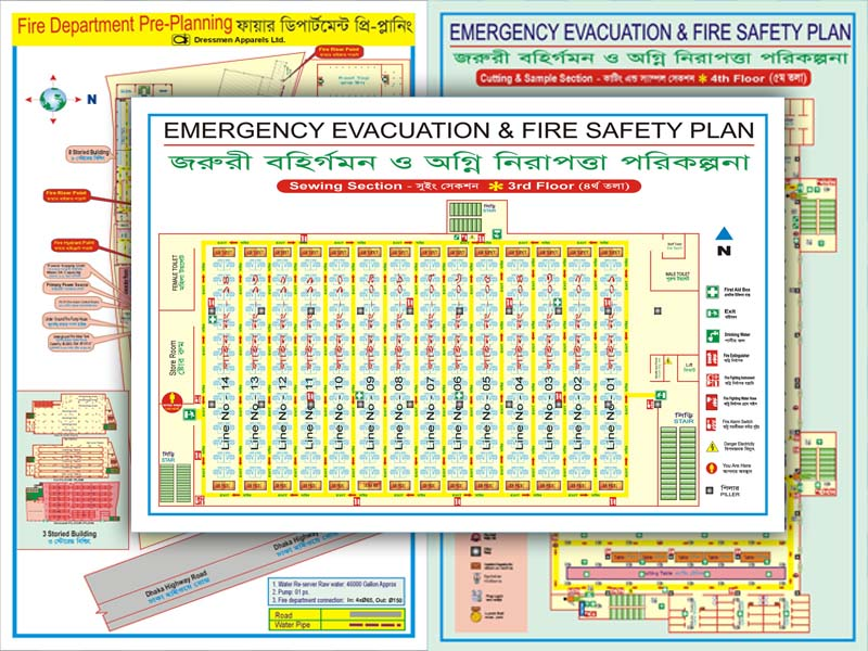 Compliance Related Safety Sign, Risk Assessment, Policy and Fire ...